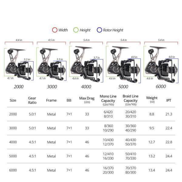 Water Resistant Carbon Drag Spinning Reel with Large Spool Fishing Reels 8e964068b632745785ab6f: 2000 Series|3000 Series|4000 Series|5000 Series|6000 Series